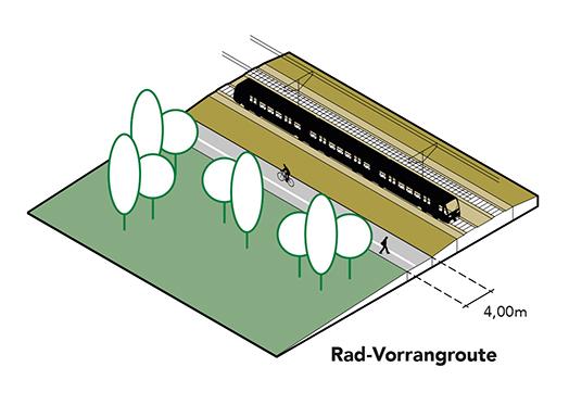 FZN_Radroutendiagramm